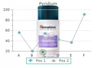 order genuine pyridium