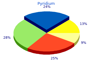 order pyridium 200mg fast delivery