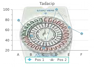 cheap 20mg tadacip fast delivery
