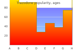 order generic trazodone line
