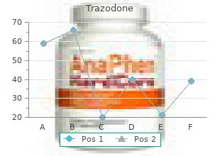 discount trazodone master card