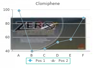cheap clomiphene 100 mg online