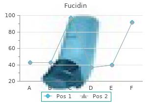 discount 10 gm fucidin fast delivery