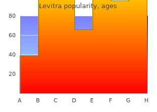 buy generic levitra 10mg on line