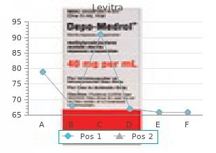 purchase levitra 10 mg without a prescription