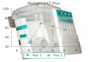 purchase malegra dxt plus with mastercard