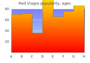 order 200mg red viagra