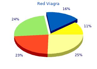 cheap 200 mg red viagra visa