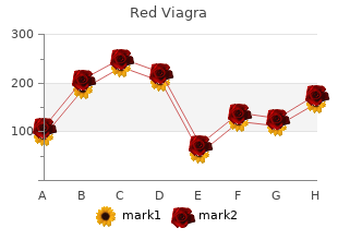 cheap red viagra 200mg overnight delivery
