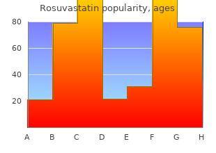 rosuvastatin 20mg low cost
