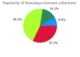 purchase genuine rumalaya liniment on-line