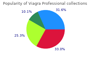 buy cheap viagra professional 100mg online