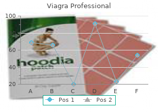 order generic viagra professional from india