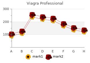 buy viagra professional visa