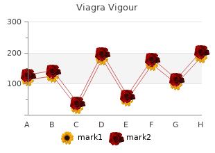viagra vigour 800 mg fast delivery
