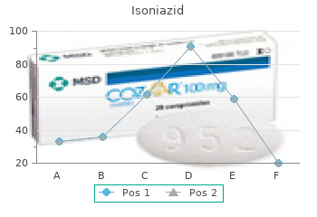 dostinex 0 5mg tablets