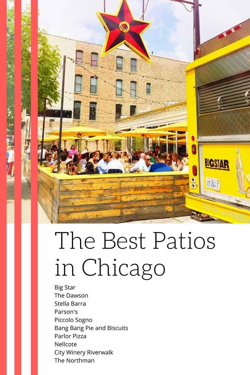 Best Patios in Chicago