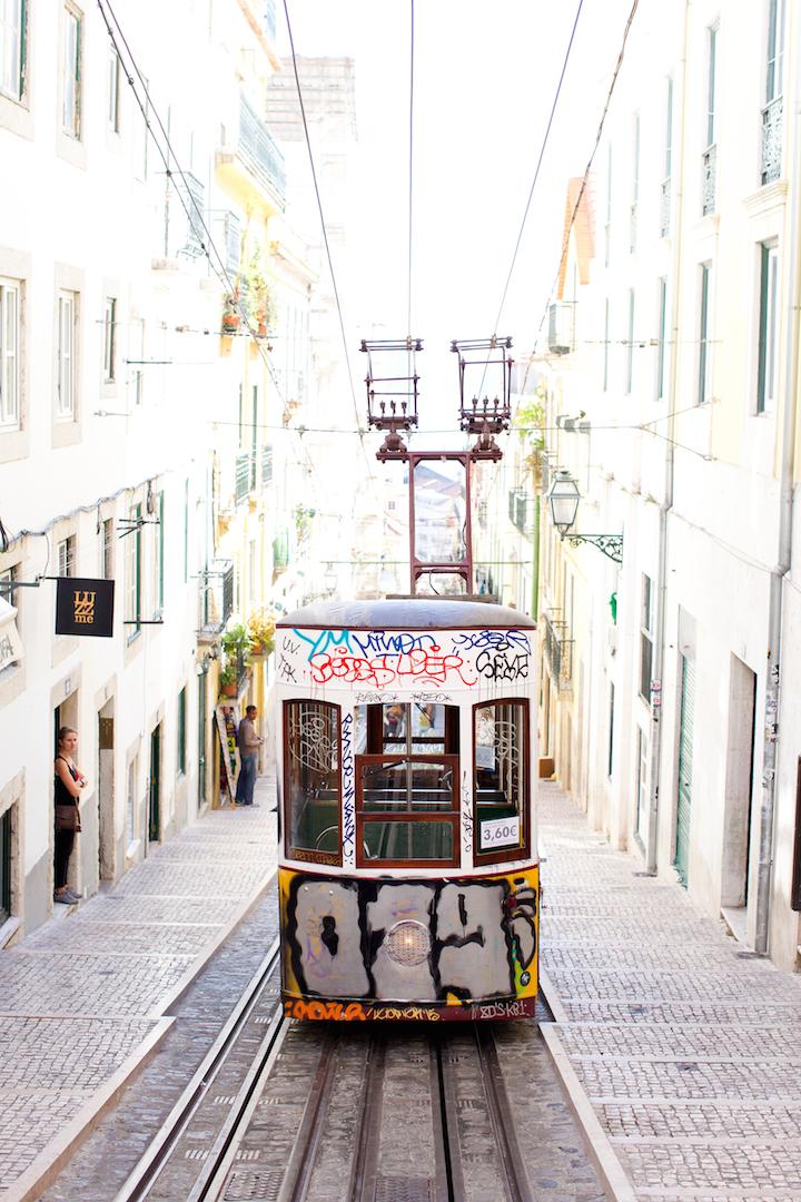 Lisbon Packing List