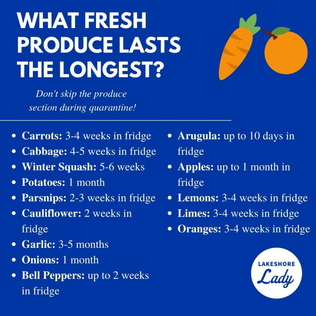 Fresh Produce That Lasts A Long Time